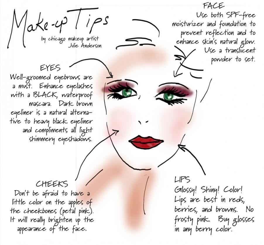 Best Makeup For Portraits Saubhaya